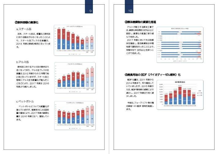 2018環境報告書(6)